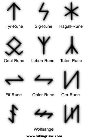 meanings names tattoos tribal Rune Symbols the Third Norse Reich and